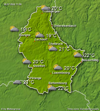 Weather Luxembourg