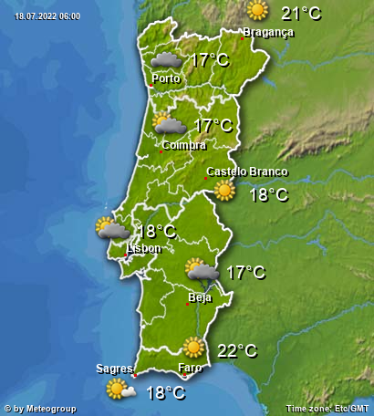 Weather Portugal