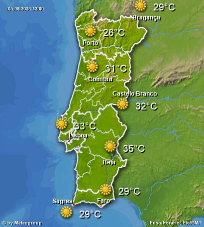 Tempo Portugal